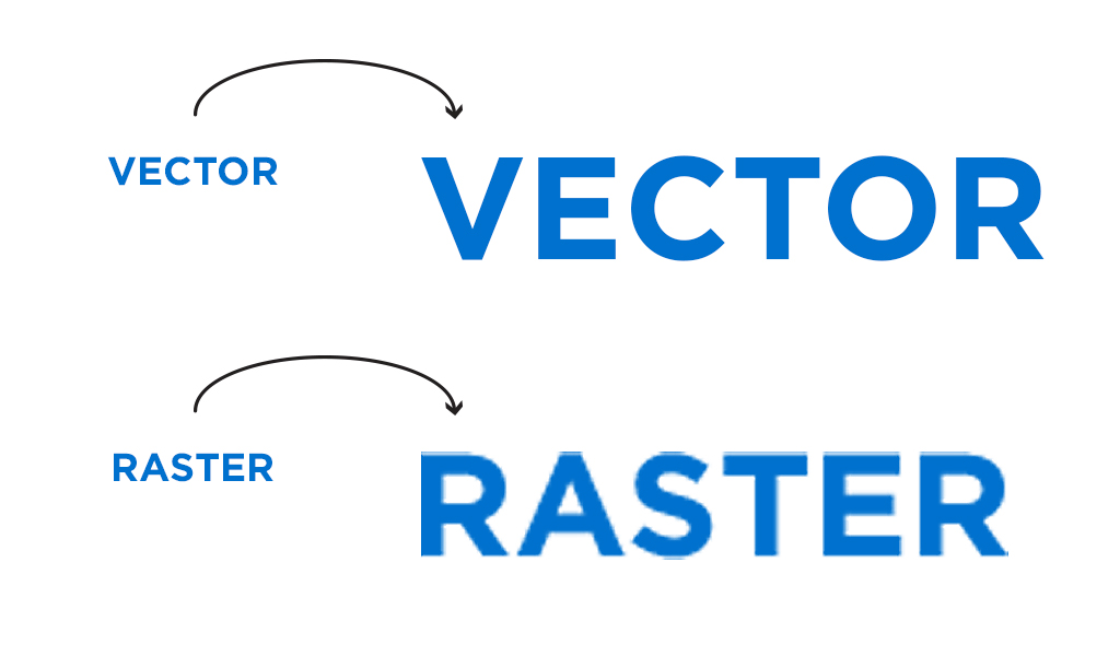 17 Raster Vs Vector